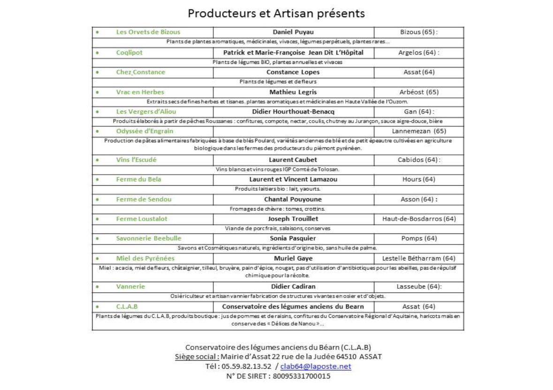 producteurs presents.png